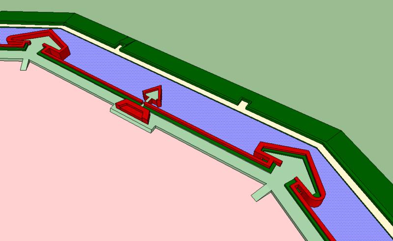 Italiaans vestingbouw stelsel