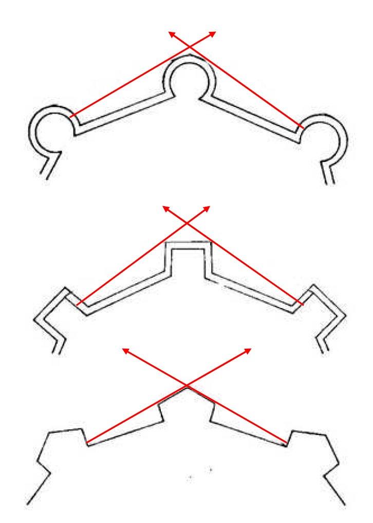 Van rondeel tot bastion met pijlen